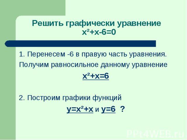 1. Перенесем -6 в правую часть уравнения. 1. Перенесем -6 в правую часть уравнения. Получим равносильное данному уравнение x²+x=6 2. Построим графики функций y=x²+x и у=6 ?