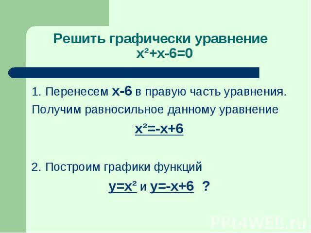 1. Перенесем x-6 в правую часть уравнения. 1. Перенесем x-6 в правую часть уравнения. Получим равносильное данному уравнение x²=-x+6 2. Построим графики функций у=x² и у=-x+6 ?
