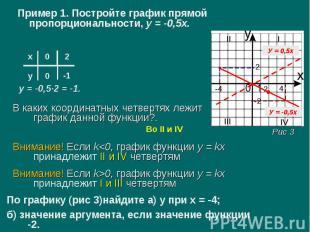 Пример 1. Постройте график прямой пропорциональности, у = -0,5х. Пример 1. Постр