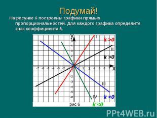 На рисунке 6 построены графики прямых пропорциональностей. Для каждого графика о