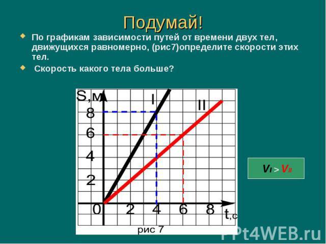 По графикам зависимости путей от времени двух тел, движущихся равномерно, (рис7)определите скорости этих тел. По графикам зависимости путей от времени двух тел, движущихся равномерно, (рис7)определите скорости этих тел. Скорость какого тела больше?