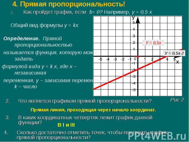 Как пройдет график, если b= 0? Например, у = 0,5 х Как пройдет график, если b= 0? Например, у = 0,5 х