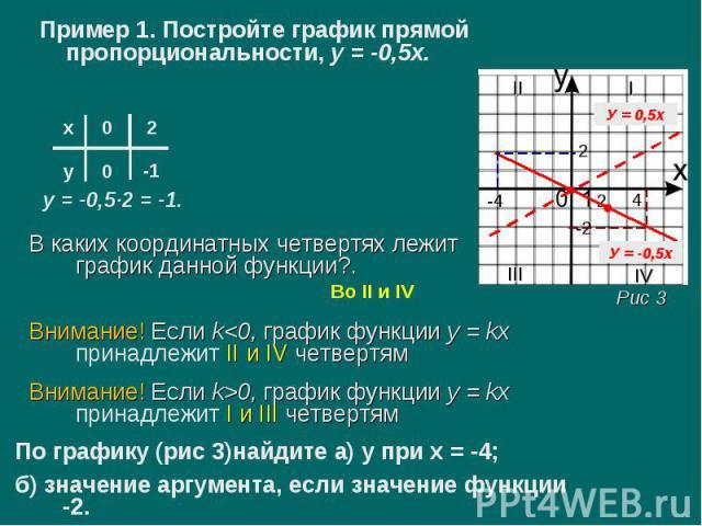 Пример 1. Постройте график прямой пропорциональности, у = -0,5х. Пример 1. Постройте график прямой пропорциональности, у = -0,5х.