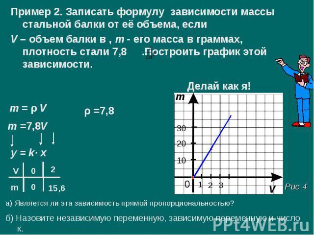 Пример 2. Записать формулу зависимости массы стальной балки от её объема, если Пример 2. Записать формулу зависимости массы стальной балки от её объема, если V – объем балки в , m - его масса в граммах, плотность стали 7,8 .Построить график этой зав…