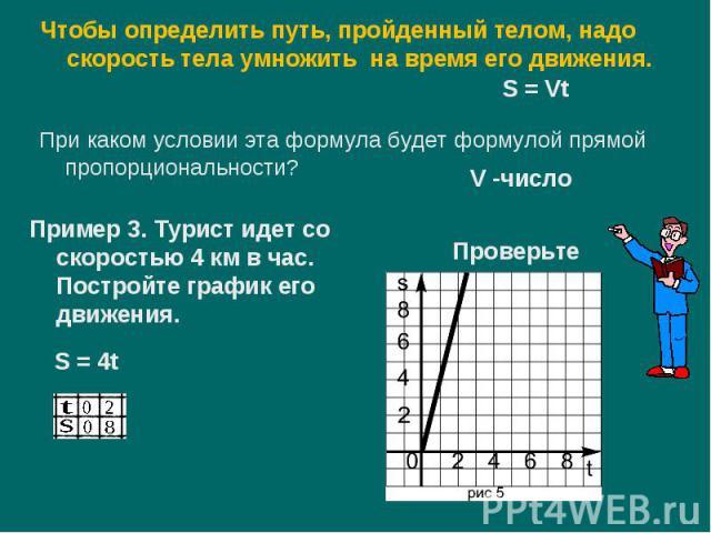 Пример 3. Турист идет со скоростью 4 км в час. Постройте график его движения. Пример 3. Турист идет со скоростью 4 км в час. Постройте график его движения.