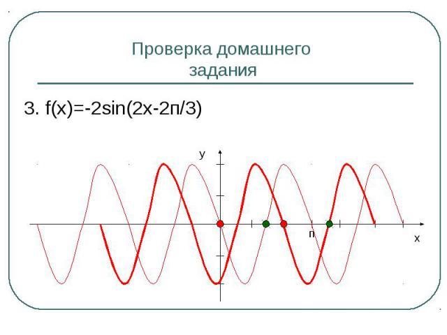 3. f(x)=-2sin(2x-2п/3) 3. f(x)=-2sin(2x-2п/3)