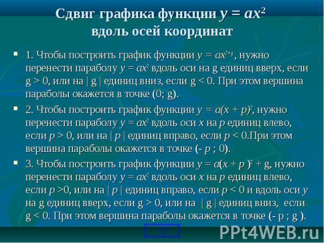 1. Чтобы построить график функции y = ax2 + g , нужно перенести параболу y = ax2 вдоль оси на g единиц вверх, если g > 0, или на | g | единиц вниз, если g < 0. При этом вершина параболы окажется в точке (0; g). 1. Чтобы построить график функци…