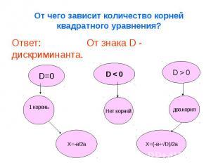 От чего зависит количество корней квадратного уравнения? Ответ: От знака D - дис