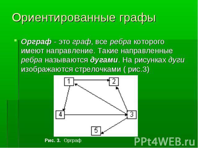 Орграф - это граф, все ребра которого имеют направление. Такие направленные ребра называются дугами. На рисунках дуги изображаются стрелочками ( рис.3)