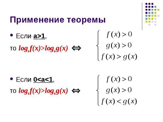 Если а>1, Если а>1, то logа f(x)>logа g(x) Если 0<а<1, то logа f(x)>logа g(x)
