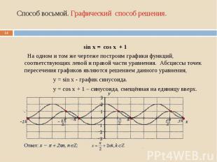 На одном и том же чертеже построим графики функций, соответствующих левой и прав