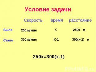 Скорость время расстояние Скорость время расстояние