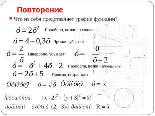 Что из себя представляет график функции? Что из себя представляет график функции