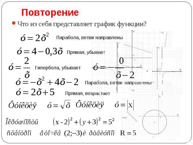 Что из себя представляет график функции? Что из себя представляет график функции?