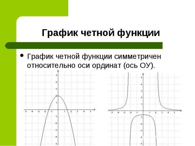 График четной функции симметричен относительно оси ординат (ось ОУ). График четной функции симметричен относительно оси ординат (ось ОУ).