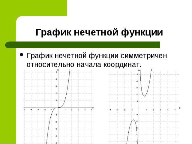 График нечетной функции симметричен относительно начала координат. График нечетной функции симметричен относительно начала координат.