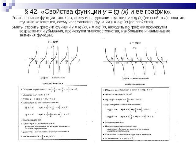 Знать: понятие функции тангенса, схему исследования функции y = tg (x) (ее свойства); понятие функции котангенса, схему исследования функции y = ctg (x) (ее свойства). Знать: понятие функции тангенса, схему исследования функции y = tg (x) (ее свойст…