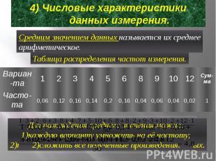 4) Числовые характеристики данных измерения.
