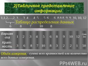 2)Табличное представление информации.