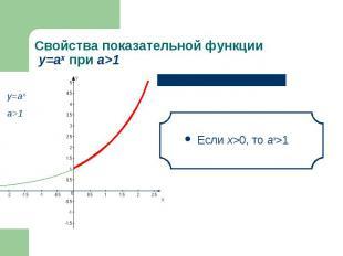 Если х>0, то аx>1 Если х>0, то аx>1