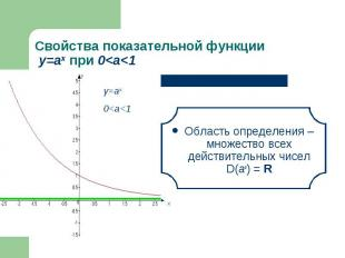 Область определения – множество всех действительных чисел D(аx) = R