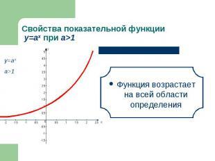 Функция возрастает на всей области определения Функция возрастает на всей област