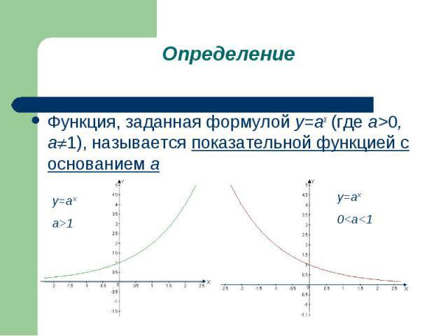 Функция, заданная формулой у=аx (где а>0, a 1), называется показательной функцией с основанием а Функция, заданная формулой у=аx (где а>0, a 1), называется показательной функцией с основанием а