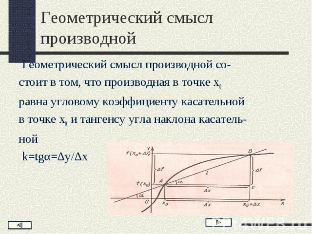 Геометрический смысл производной со- Геометрический смысл производной со- стоит в том, что производная в точке х0 равна угловому коэффициенту касательной в точке х0 и тангенсу угла наклона касатель- ной k=tgα=∆y/∆x