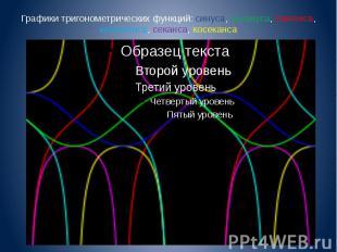 Графики тригонометрических функций: синуса, косинуса, тангенса, котангенса, сека
