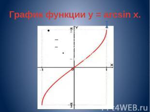График функции y = arcsin x.