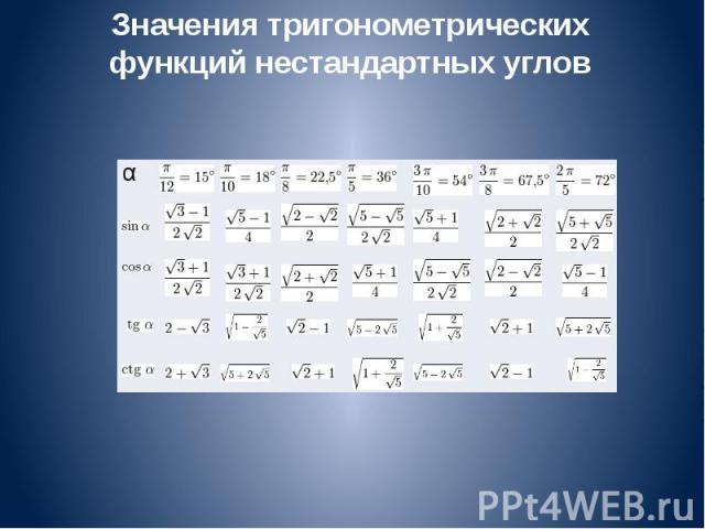 Значения тригонометрических функций нестандартных углов