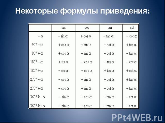 Некоторые формулы приведения: