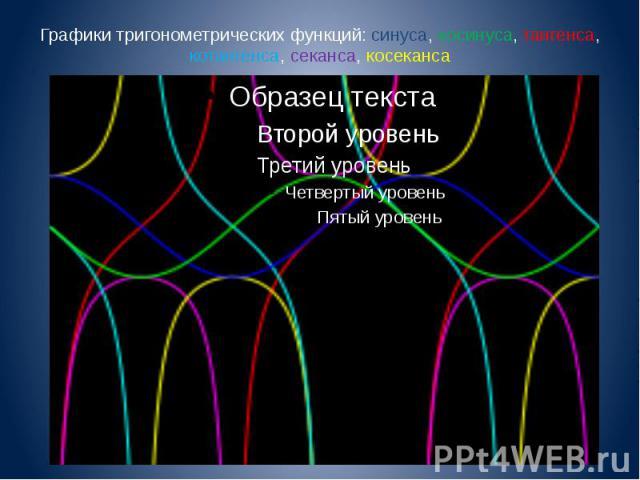 Графики тригонометрических функций: синуса, косинуса, тангенса, котангенса, секанса, косеканса