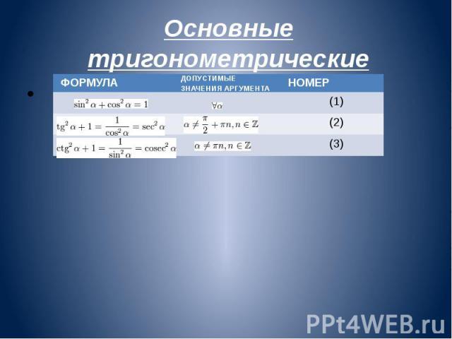 Основные тригонометрические формулы