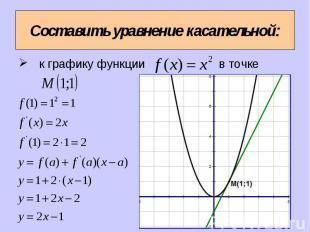 к графику функции в точке к графику функции в точке