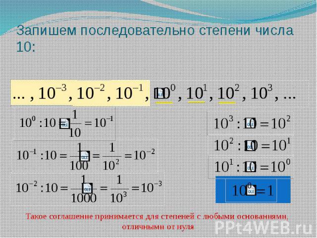 Запишем последовательно степени числа 10: