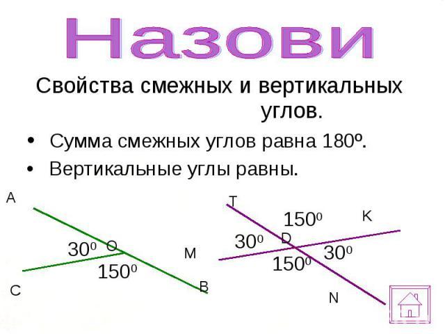 Свойства смежных и вертикальных углов. Свойства смежных и вертикальных углов. Сумма смежных углов равна 180º. Вертикальные углы равны.