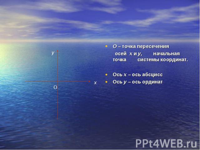 О – точка пересечения О – точка пересечения осей х и у, начальная точка системы координат. Ось х – ось абсцисс Ось у – ось ординат