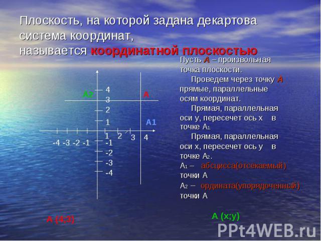 Пусть А – произвольная Пусть А – произвольная точка плоскости. Проведем через точку А прямые, параллельные осям координат. Прямая, параллельная оси у, пересечет ось х в точке А1. Прямая, параллельная оси х, пересечет ось у в точке А2. А1 – абсцисса(…