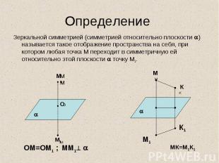 Зеркальной симметрией (симметрией относительно плоскости ) называется такое отоб