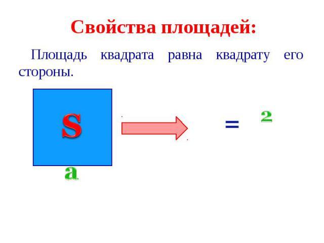 Площадь квадрата равна квадрату его стороны. Площадь квадрата равна квадрату его стороны.