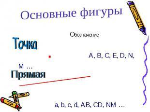 Обозначение . А, В, С, Е, D, N, M … Обозначение . А, В, С, Е, D, N, M … . a, b,