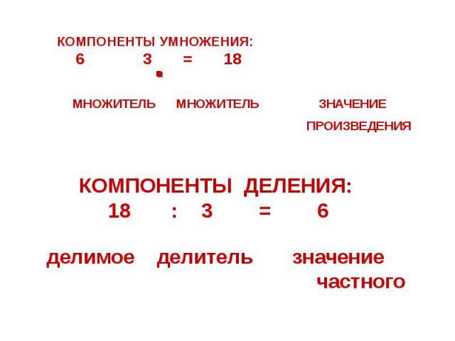 КОМПОНЕНТЫ УМНОЖЕНИЯ: 6 3 = 18 МНОЖИТЕЛЬ МНОЖИТЕЛЬ ЗНАЧЕНИЕ ПРОИЗВЕДЕНИЯ КОМПОНЕНТЫ ДЕЛЕНИЯ: 18 : 3 = 6