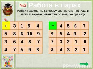 Найди правило, по которому составлена таблица, и запиши верные равенства по тому