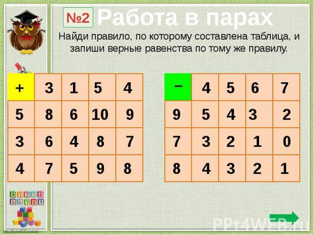 Найди правило, по которому составлена таблица, и запиши верные равенства по тому же правилу.