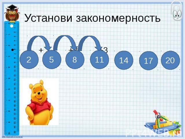Установи закономерность + 3 +3 +3