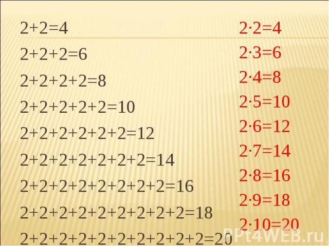 2+2=4 2+2=4 2+2+2=6 2+2+2+2=8 2+2+2+2+2=10 2+2+2+2+2+2=12 2+2+2+2+2+2+2=14 2+2+2+2+2+2+2+2=16 2+2+2+2+2+2+2+2+2=18 2+2+2+2+2+2+2+2+2+2=20