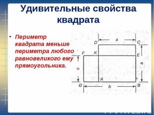 Периметр квадрата меньше периметра любого равновеликого ему прямоугольника. Пери