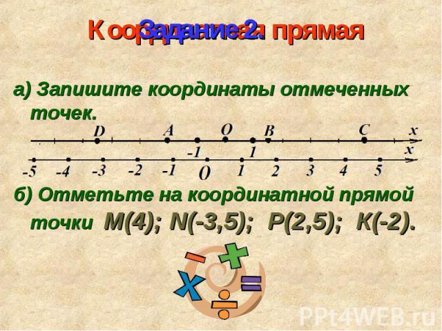 а) Запишите координаты отмеченных точек. а) Запишите координаты отмеченных точек. б) Отметьте на координатной прямой точки М(4); N(-3,5); Р(2,5); К(-2).