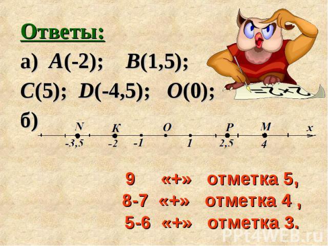 Ответы: Ответы: а) А(-2); В(1,5); С(5); D(-4,5); О(0); б)